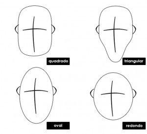 Formato dos rostos - Armação de óculos