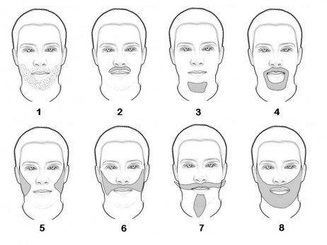 como fazer para a barba crescer rapido e cheia