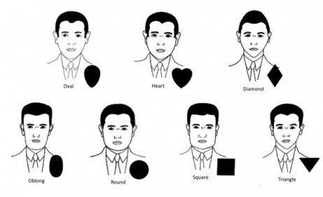 Diferentes rostos para escolher corte de cabelo