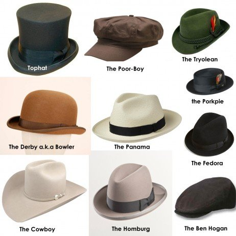 Tipos de chapéus masculinos e como combinar!