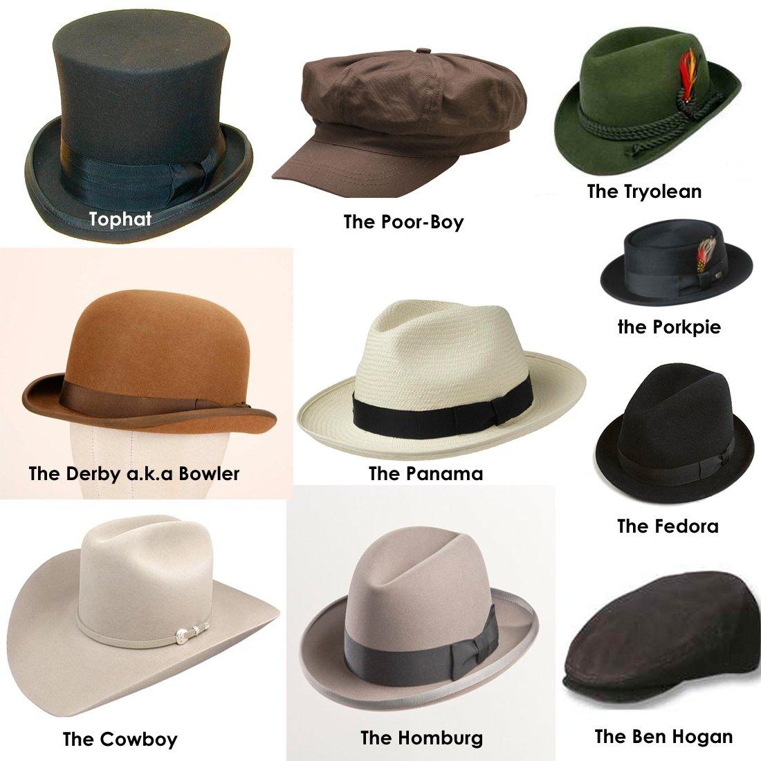 Tipos de chapéus masculinos e como combinar! - Beleza Masculina fa1a94e8a1c